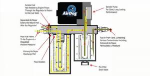 Yukon Gear & Axle - Yukon Gear Axle Stud YSPSTUD-001 - Image 5