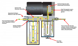 Yukon Gear & Axle - Yukon Gear Oil Slinger YSPBF-023 - Image 5
